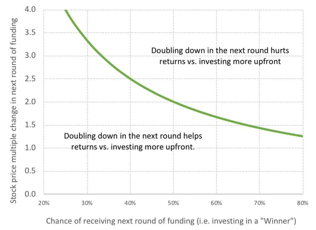 , Questioning the Conventional Wisdom of the Reserve Fund